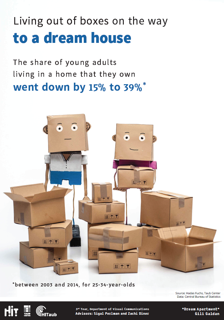 Infographic - living out of boxes