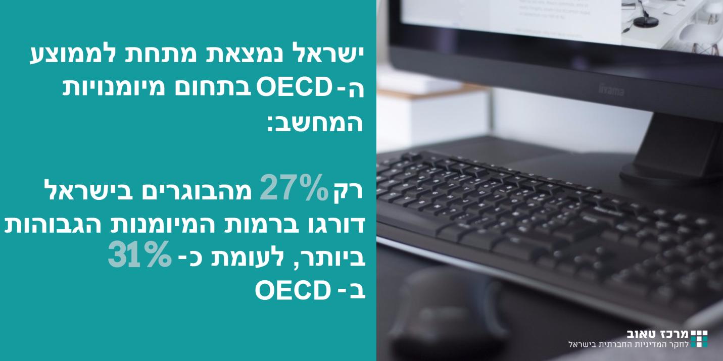 מיומנויות מחשב בקרב ערבים וחרדים